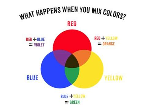 learn primary colors 019 25 best ideas about primary colors on three