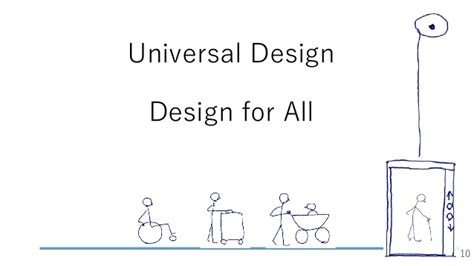 design manual for a barrier free environment what is appropriate environmental design for all in the