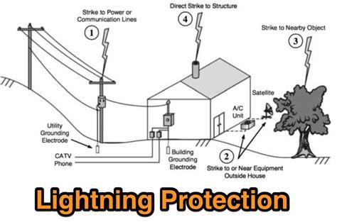 rigid industries switch wiring diagram wiring diagram