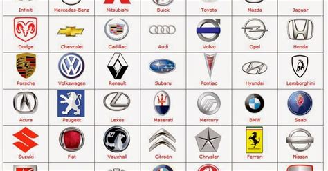 luxury car logos and names luxury car logos with names pixshark com images