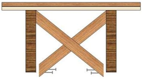 Bridging Between Floor Joists by What You Need To About Lumber Part 3