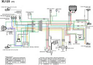 coolster atv 125cc engine diagram coolster wiring diagram free