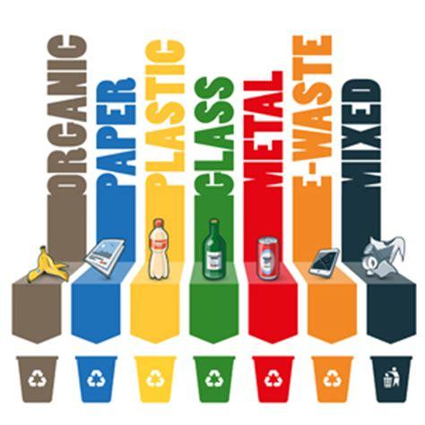 raccolta differenziata porta a porta costi rifiuti fare la raccolta differenziata porta a porta