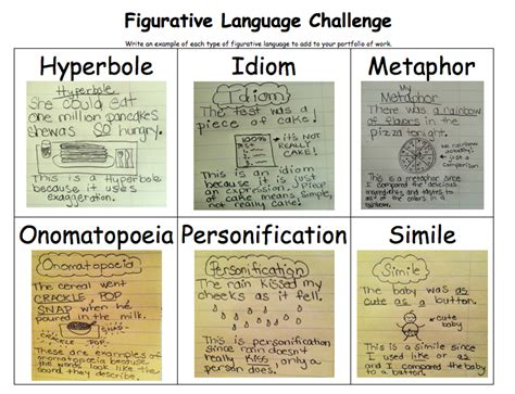 Letter Using Figurative Language Figurative Language Practice Pinpoint