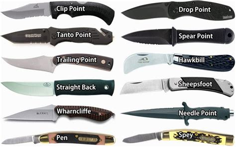 types of blades knife store 8 different types of knife blades and their uses