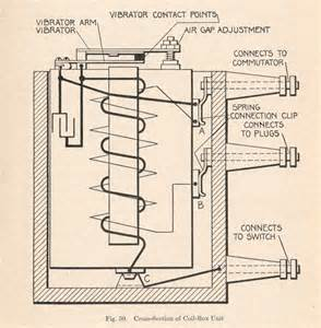 1931 model a engine diagram get free image about wiring diagram