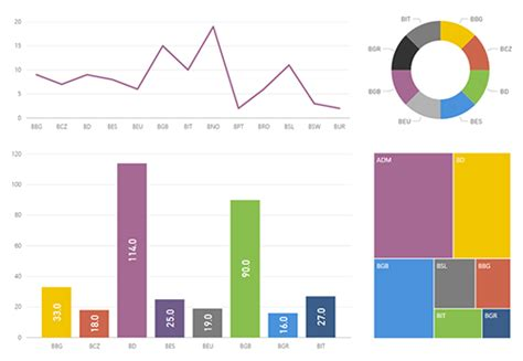 Standardize Reports With Power Bi Themes And Templates Designmind Power Bi Templates