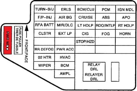 1994 Chevy Cavalier Fuse Box Diagram