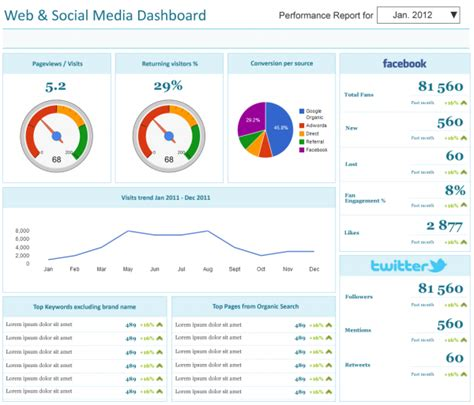 How To Create Your Own Social Data Dashboard Social Media Analytics Report Template