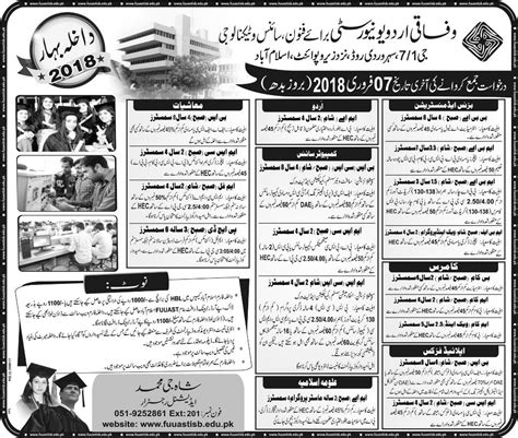 Mba Executive Means In Urdu by Admission In Federal Urdu Of Arts Science And