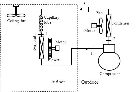 schematic diagram of the experimental split air
