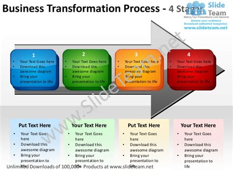 Business Transformation Process 4 Stages Powerpoint Templates 0712 Business Process Powerpoint Templates