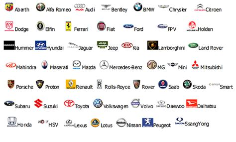 european car logos and names list car logos with names latest auto logo