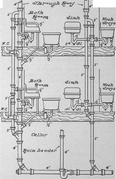 plumbing a house plumbing house house plan 2017