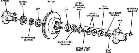 I need a diagram of the fron wheel assembly on a 1994 ford