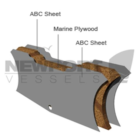best wood for aluminum boat transom newport inflatable boat 10 5ft model by newport vessels