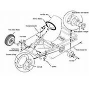 Does Not Include Engine And Clutch View Assembly Instruction Booklet