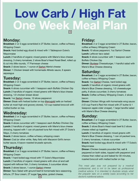 Free Printable Atkins Diet Plan