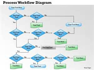 powerpoint workflow template visio process flow diagram powerpoint template visio get