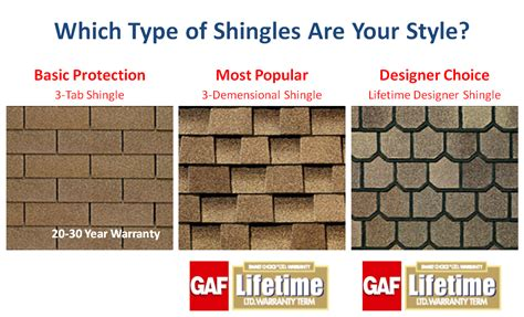 Shingle Styles | types of roofing shingles www pixshark com images
