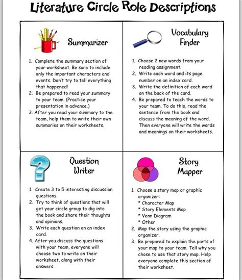 themes for literature circles 26 best ideas about literature circles on pinterest book