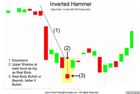 candele giapponesi pdf candlestick patterns and candlestick aptterns
