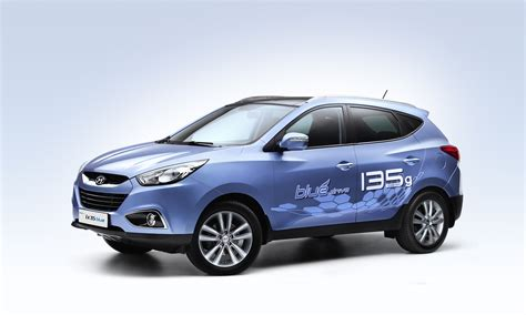 Hyundai Motor by Ix35 Blue 2 Jpg Hyundai Motor Company