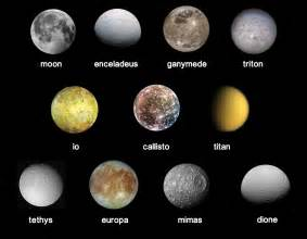 Moon Real Name Jupiter S 16 Moons Names Pics About Space Exploring