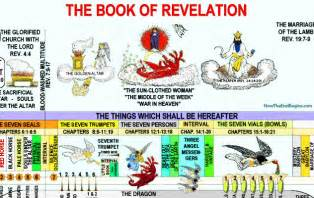 tonight the bible believers rapture to revelation