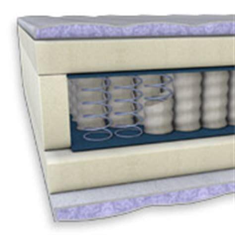 taschenfederkern matratze oder kaltschaum welche matratze passt zu mir federkern kaltschaum