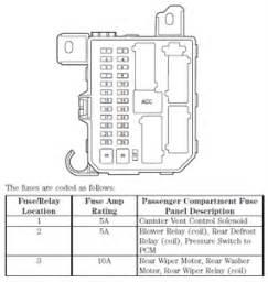 2005 mercury mariner fuse box diagram auto parts diagrams