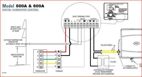 aprilaire   goodman furnace wiringgetting pretty