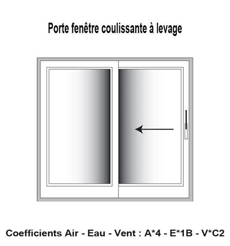 Installer Une Porte Coulissante 403 by Freewebsite Biz Unlimited Free Hosting