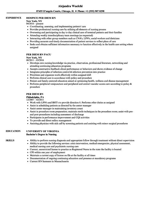 Rn Resume Template by Resume Templates Rn Free Rn Resume Template And Essay