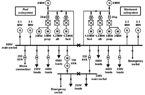 marine electrical system diagram wiring diagram with