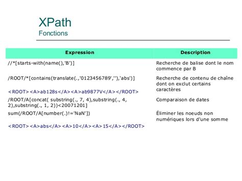 xslt number pattern xslt sum how to modification great cars