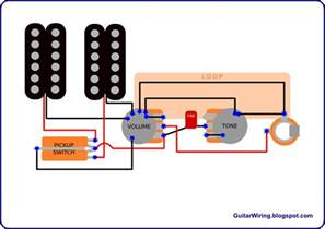 the guitar wiring diagrams and tips guitar wiring ground and other connections guide