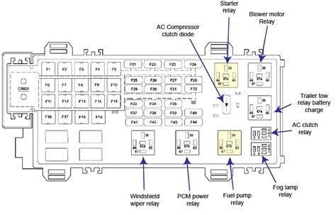ford explorer sport trac interior fuse diagram