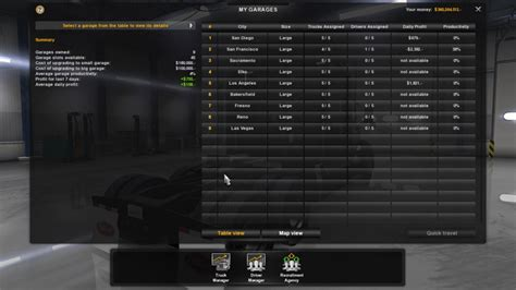 x mod game center 100 save game free cam ats mods american truck
