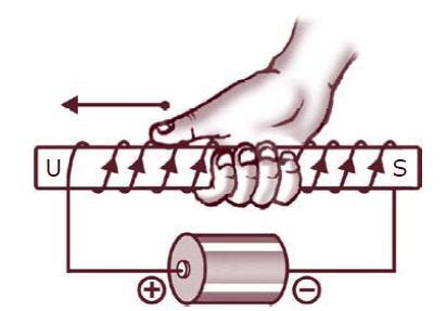 membuat magnet buatan sederhana  induksi