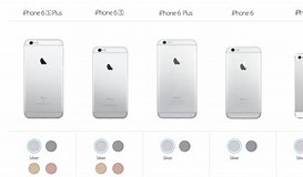 Image result for iphone 6 and 6s differences. Size: 273 x 160. Source: wccftech.com