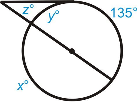 Interior Angles Of A Circle by Solve For
