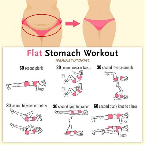 pin by kelsey johnson on exercise workout for flat stomach exercise workouts