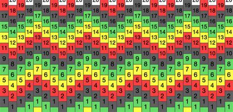 zigzag kandi cuff pattern rasta zig zag pony bead patterns simple kandi patterns