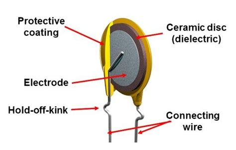 how does a capacitor work in a radio ceramic disc capacitor knowledge ceramics