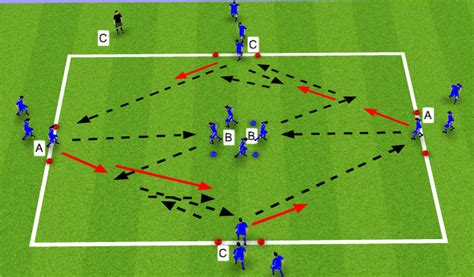 pattern sleuthing warm up football soccer passing diamond sequence technical