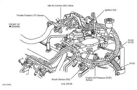 chevy 350 tbi diagram autos post