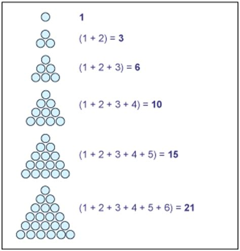 nth term triangular pattern counting number worksheets 187 sequences worksheets ks3