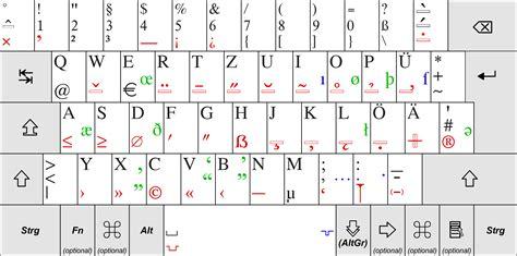 us keyboard layout pdf german keyboard layout wikiwand