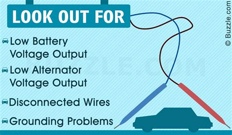 electrical problems a handy guide to troubleshooting common car electrical